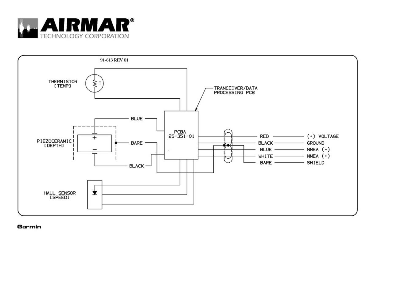 Garmin Usb Wiring Diagram - Diagrams Catalogue on