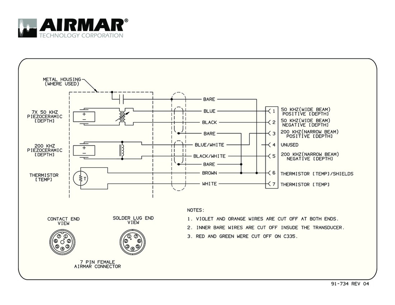 NEW Airmar Junction Box for Raymarine 11 Pin from Blue Bottle Marine