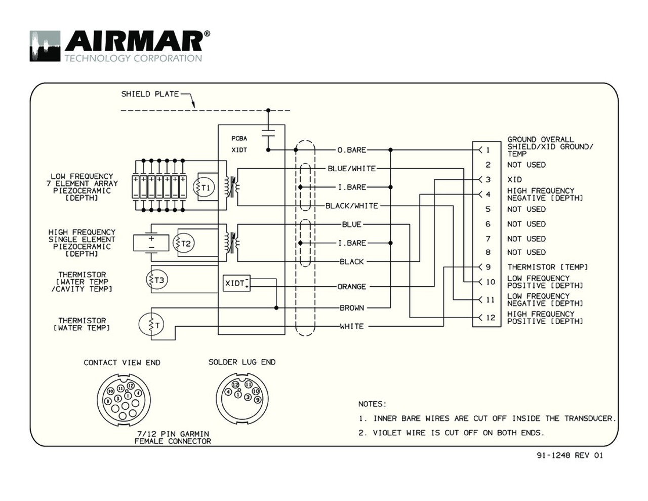 Garmin Wiring Rj45 Connector Explained Wiring Diagrams 91 1248 48561 Garmin  Wiring Rj45 Connectorhtml