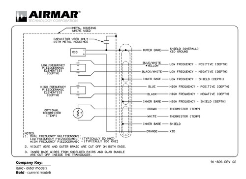 airmar wiring diagrams smart wiring electrical wiring diagram 67 chevelle wiring diagram airmar wiring diagram furuno bare wire blue bottle marinerhbluebottlemarine airmar wiring diagrams at innovatehouston