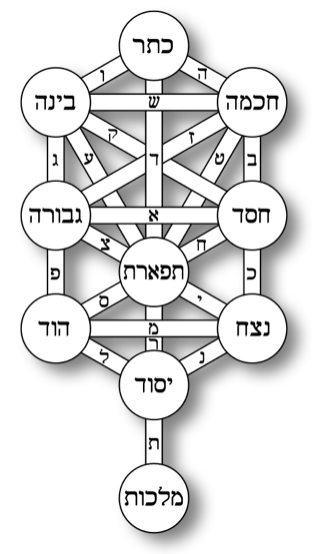 talmudic-tree-of-life.png