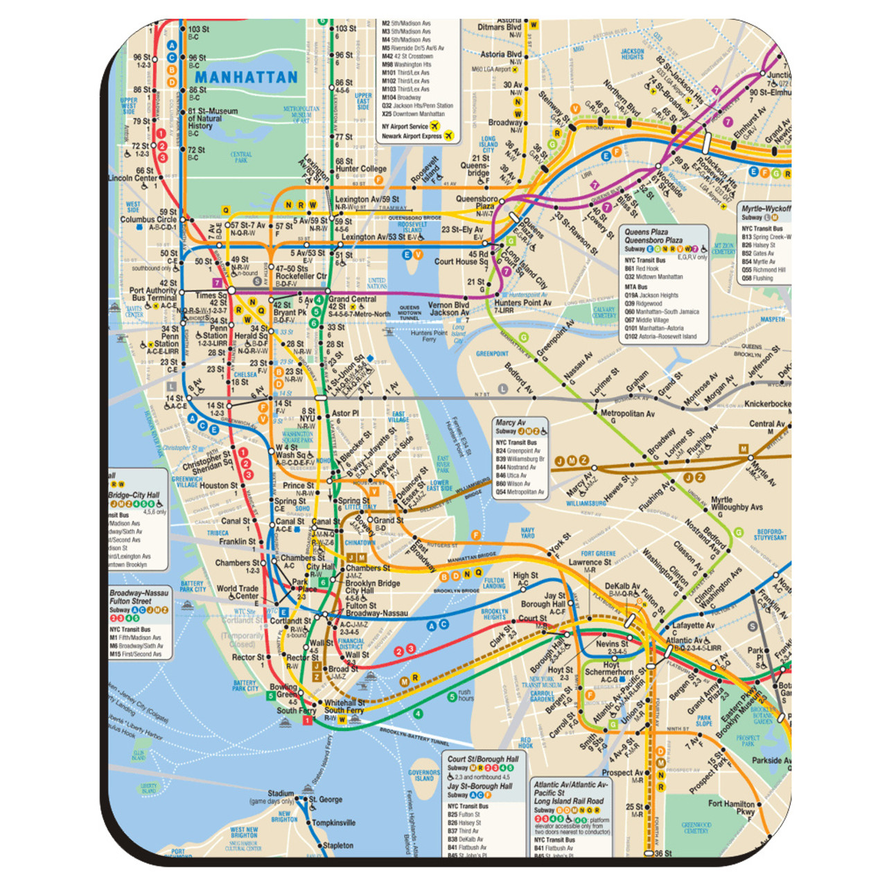 MTA New York City Subway Mousepad Map