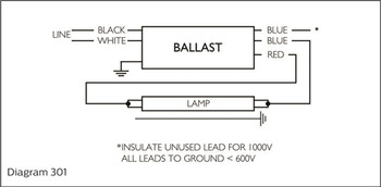 Advance ISB-0216-12-E 120v to 277v Fluorescent Ballast - 1-2 Lamp 2ft-16ft