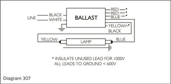Advance ISB-0432-14-E 120v to 277v Fluorescent Ballast - 1-4 Lamp 4ft-32ft