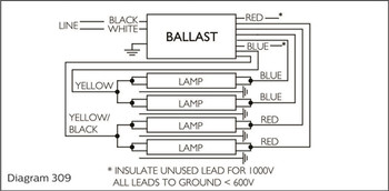 Advance ISB-0848-46-E 120v to 277v Fluorescent Ballast - 4-6 Lamp 8ft-48ft