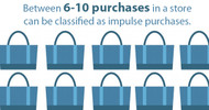 Retailer's Guide to Maximizing Impulse Purchase Potential: At the Register
