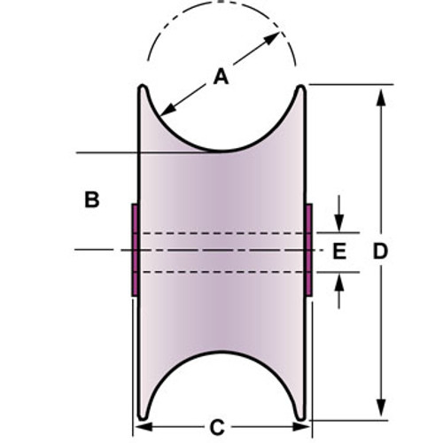 Specifications and sizes for Condux replacement rollers .