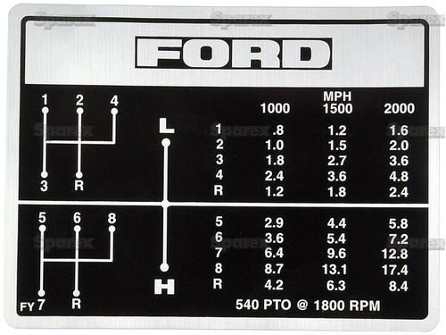 Ford Shift Pattern Decal (8 Speed) -- S.60672