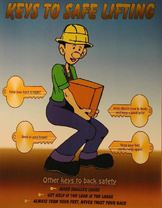 Keys To Safe Lifting Safety Poster - 24X32