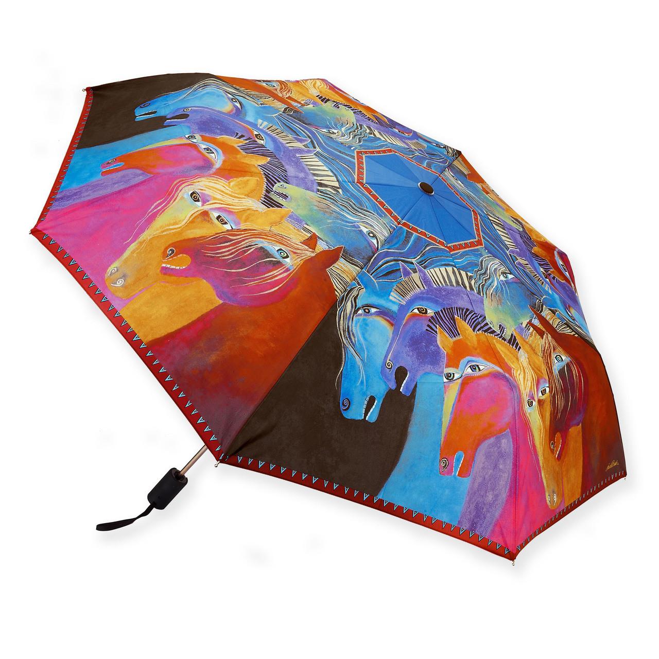 Umbrellas as Fashion Accessories: How to Choose an Umbrella forecasting