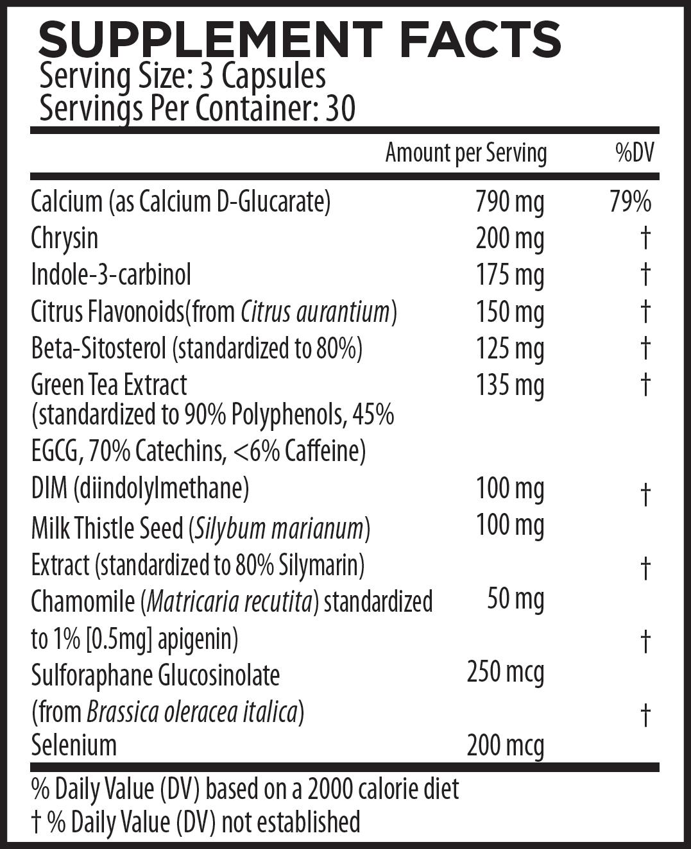 Peak Performance Estrogen Detox Supplement Facts