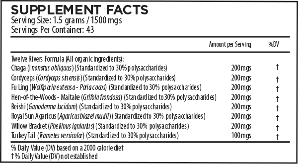 twelve-rivers-myco-medic-formula-supplement-facts.png
