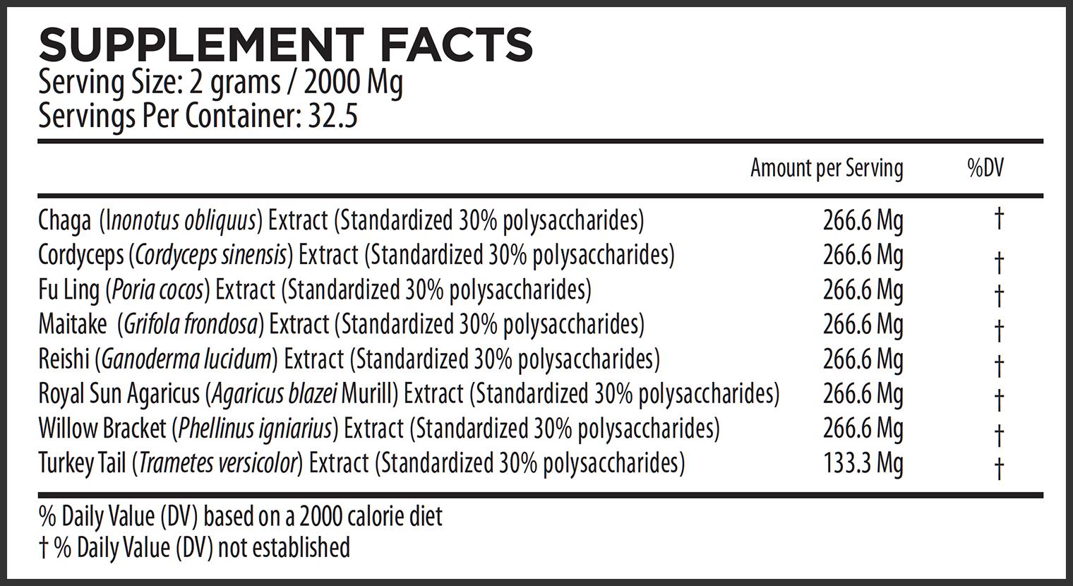 Twelve Rivers Mycomedic Formula Supplemental Facts