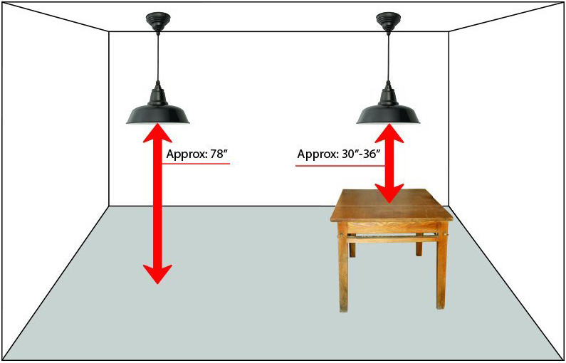 Barn Light Size Chart Cocoweb