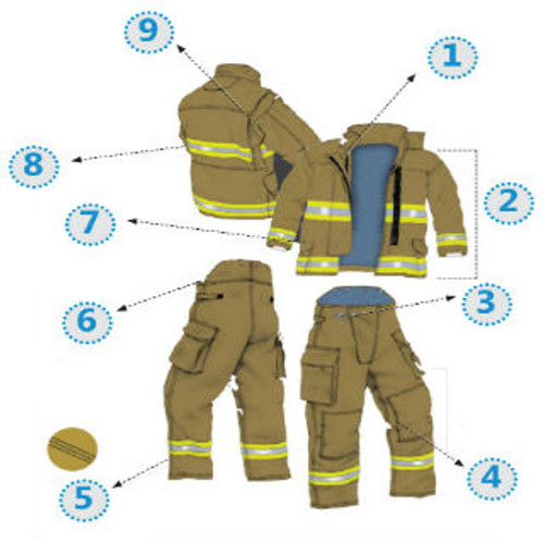 Veridian Valor Structural Turnout Gear