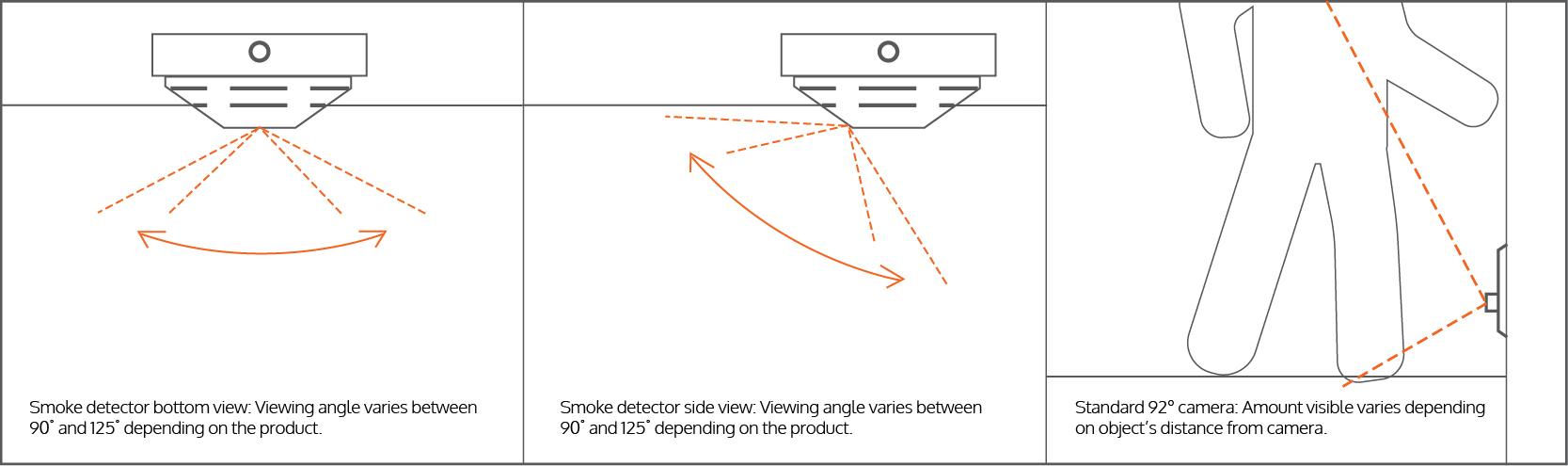 field-of-view-diagrams-03.jpg