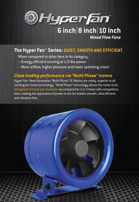 Hyperfan 200mm Silencer Fan