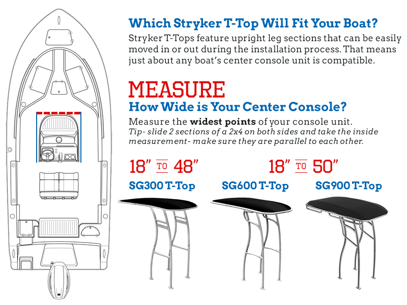Find out which t-top will fit your boat