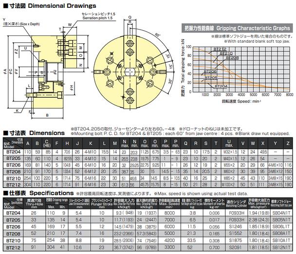 Kitagawa 12 2 Jaw Large Thru Hole Power Chuck Plain Back BT212