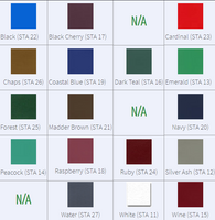 Lloyd Color Chart for Elevation Activator Table