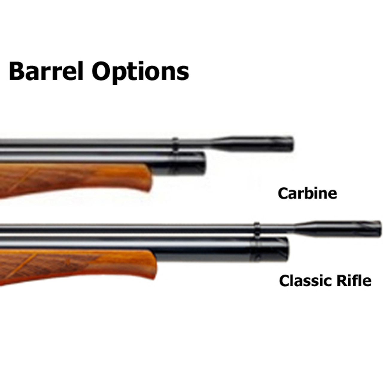 Best price for Air Arms S400 Left Hand Walnut