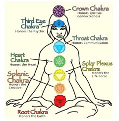 Heart Chakra products - lots of info about Chakras – Free Shipping over $60.