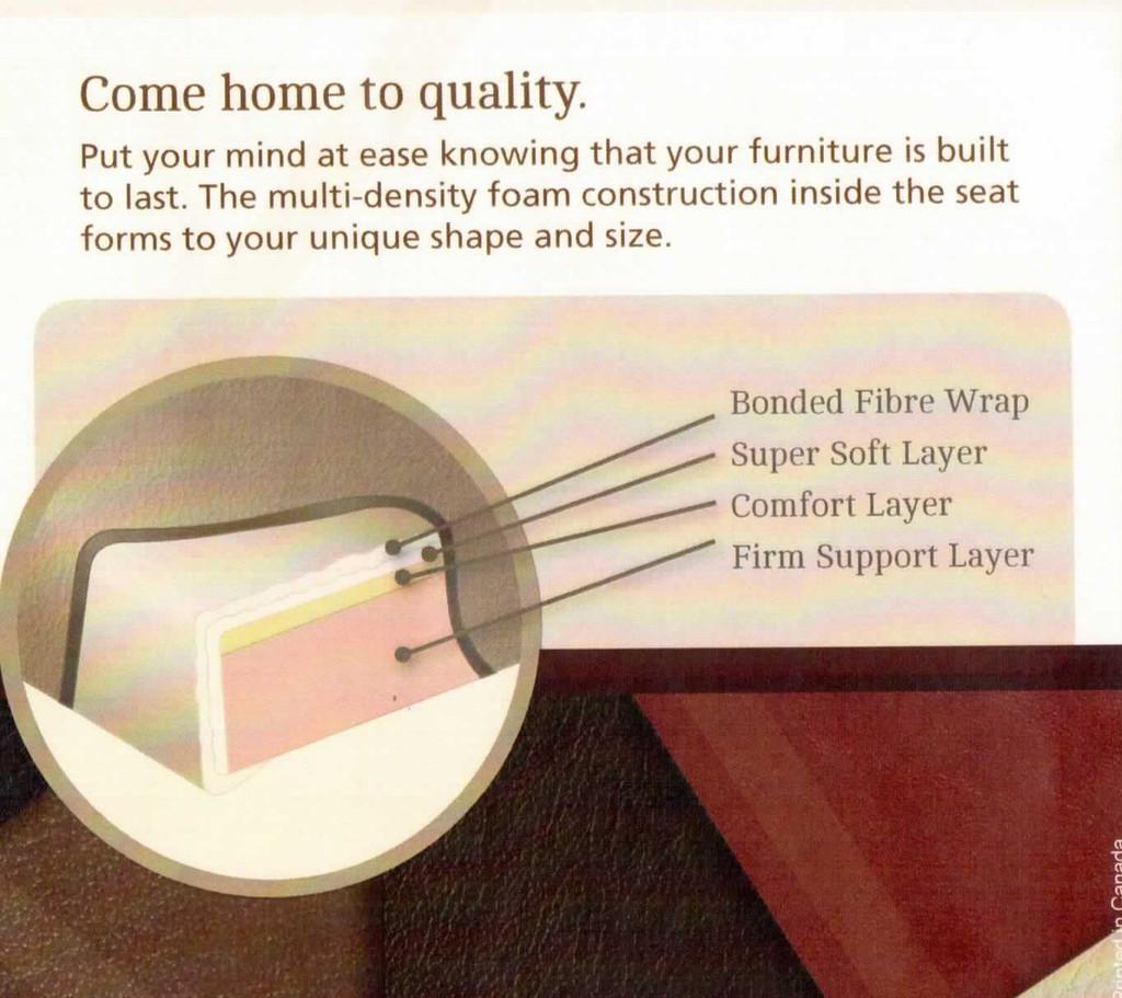 Cushions with Multi foam