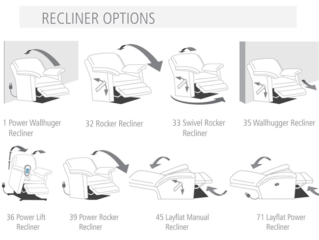 Recliner Layouts
