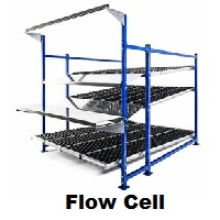 Flow Cell Units