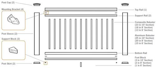 TimberTech Radiance Express 4x4 Post Sleeve