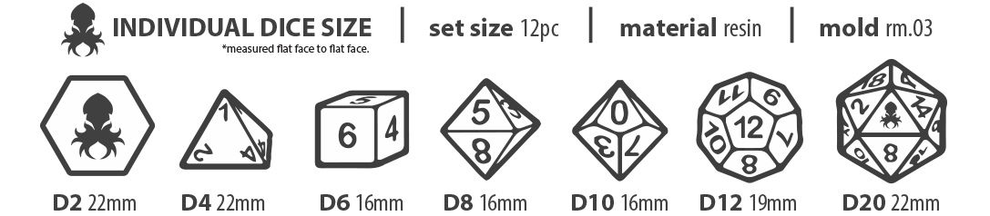 new-dice-size-rm03.png