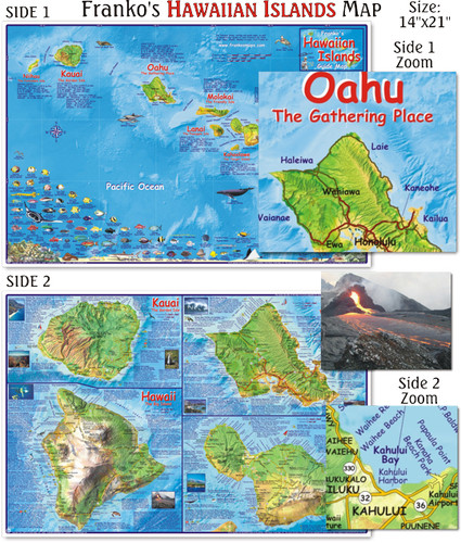 Hawaiian Island Chain (Laminated)