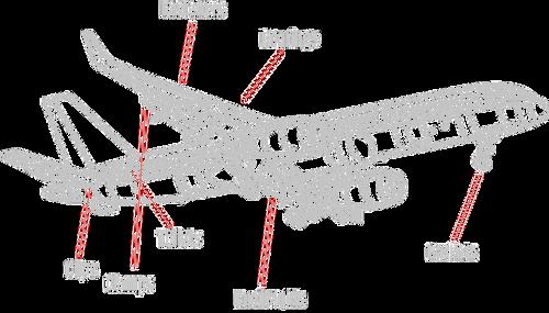 Market Segments Focus – Aerospace and Automotive