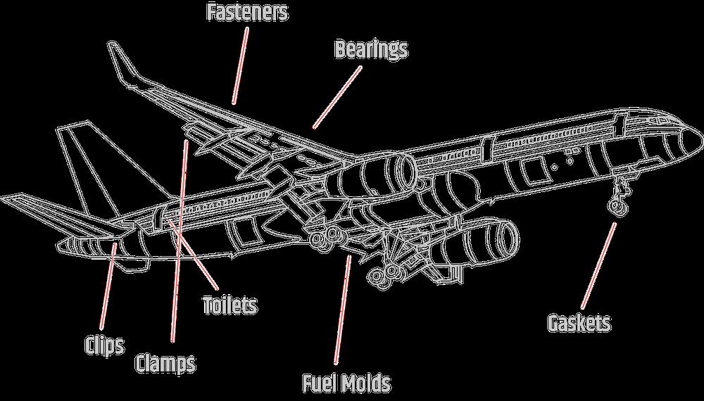 Teflon coatings in the Aerospace industry