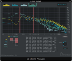 2nd Sense Mixing Analyzer Monitor Real-time frequency spectrums