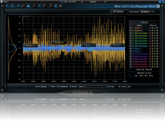 Blue Cat Audio OsciloscopeMulti