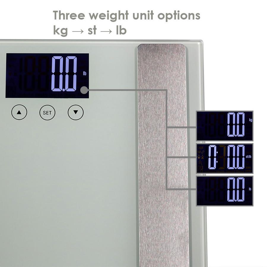White Scale Units