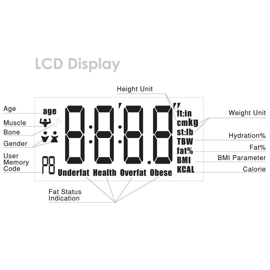 Sunnydaze Digital Precision High-Accuracy Body Fat Bathroom Scale with LCD Back-Lit Screen