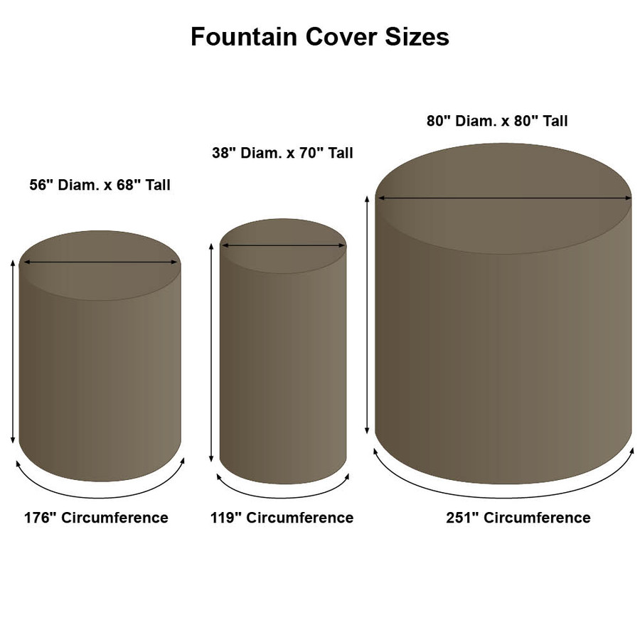 Fountain Cover Size Chart