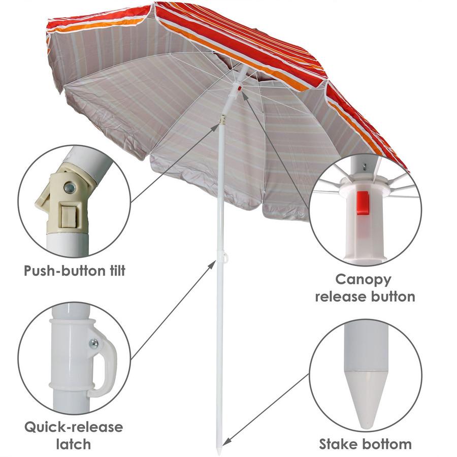 Features of the Malibu Dream Beach Umbrella