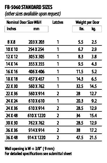 FB5060_chart.png