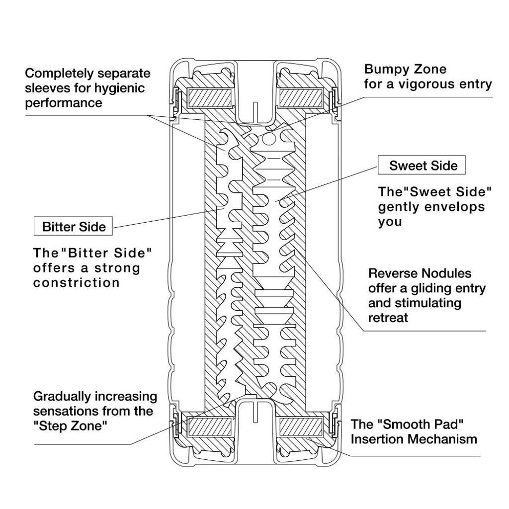 Tenga Original Vacuum Cup Internal Texture Profile