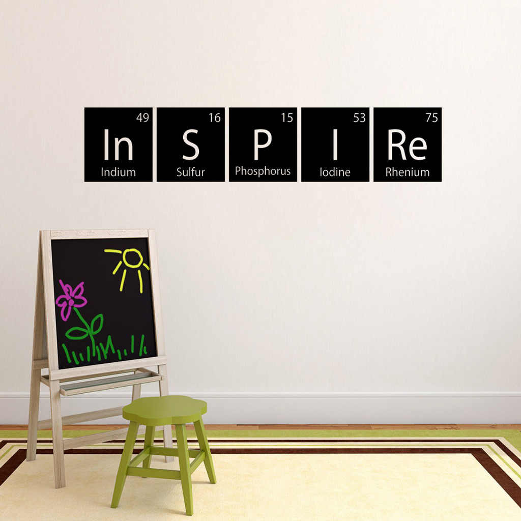 """Inspire Periodic Table Wall Decal 60"""" wide x 11.5"""" tall Sample Image"""