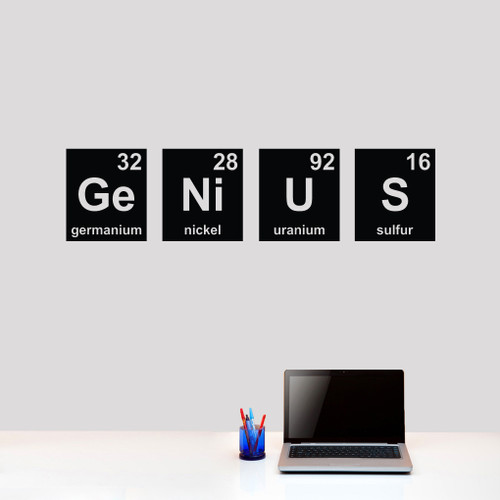 Inspire Periodic Table Wall Decals Wall Stickers