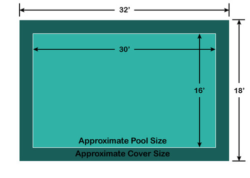 16' x 30' Rectangle Ultra-Loc III Solid Green In-Ground Pool Safety Cover
