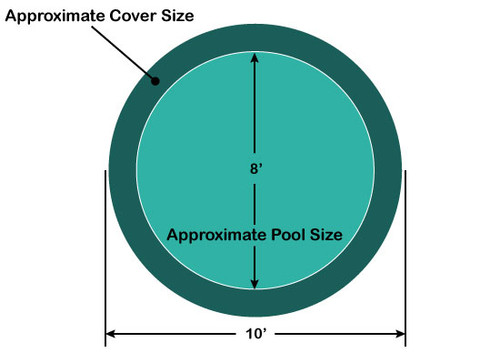 8' Loop-Loc II Super Mesh Green Round In-Ground Pool Safety Cover