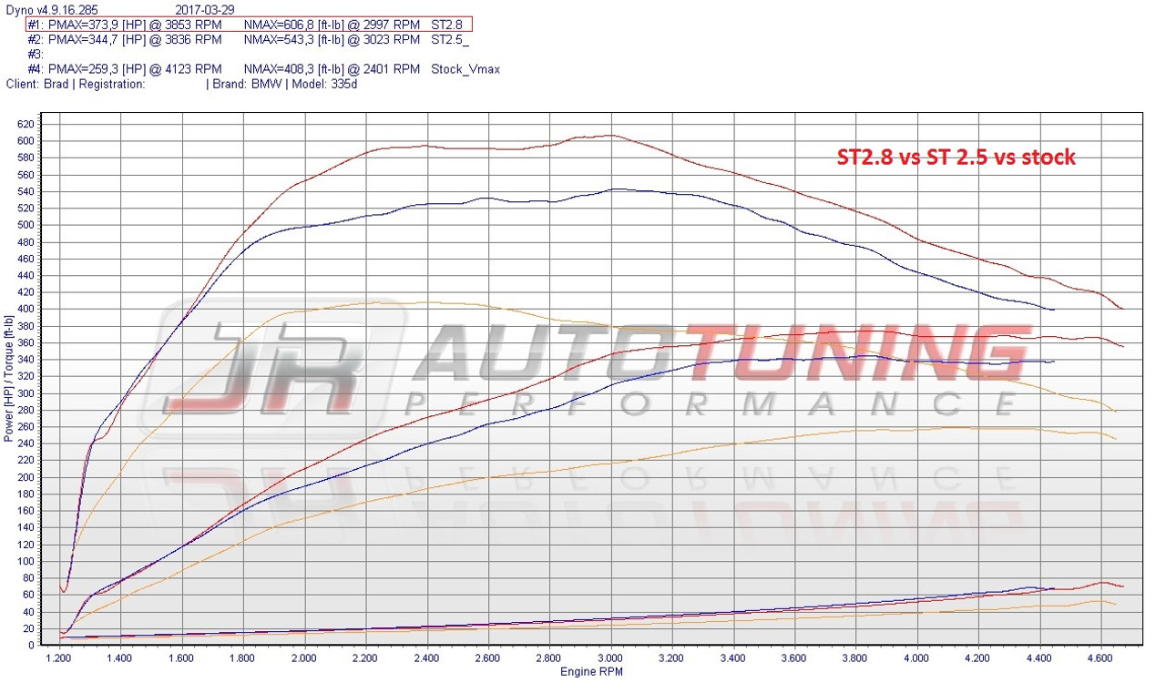 Bmw 335d Ecu Tune Jr Autotuning Performance Wiring Diagram