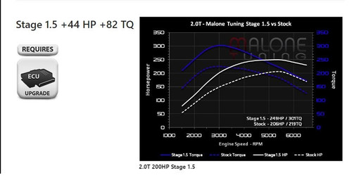 Malone Tuning for VW 2.0T