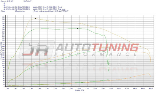 2015 VW 2.0L TDI - JR AutoTuning Performance