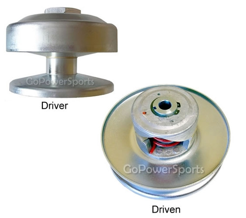 40 Series TAV Combo Drive and Driven